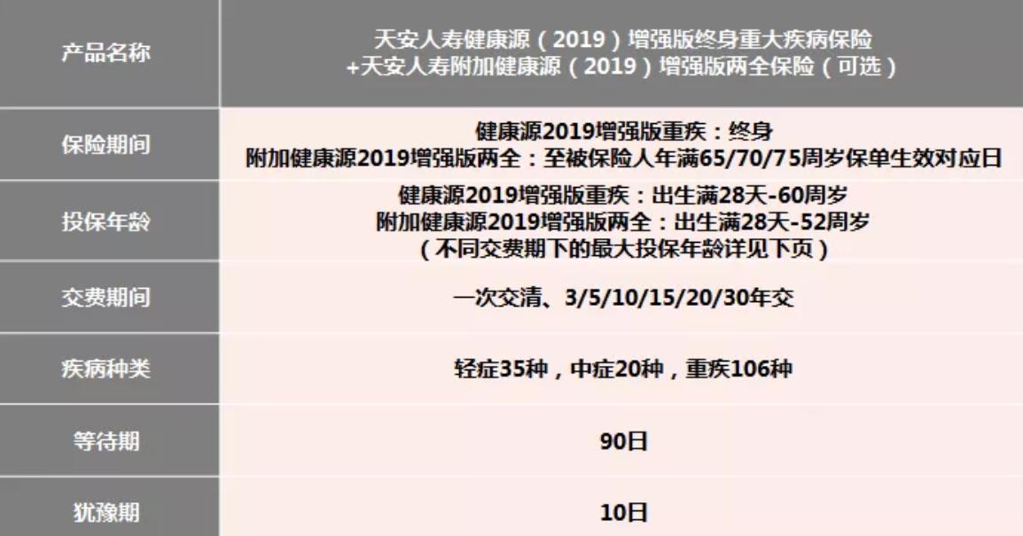 天安人寿健康源2019增强版重疾险保险