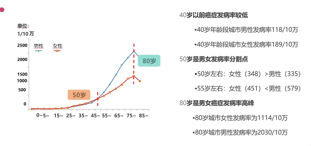 长城人寿吉康人生2021重疾险保险(新规重疾险产品)